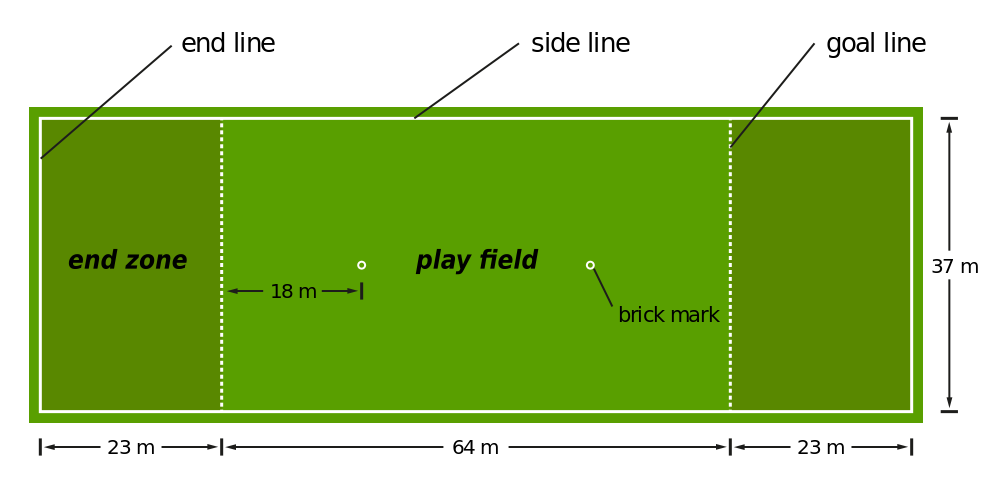 endzones in ultimate frisbee compared to football